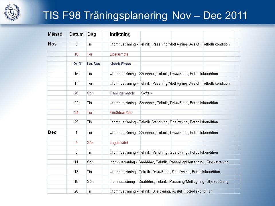 TIS F98 Träningsplanering Nov – Dec 2011