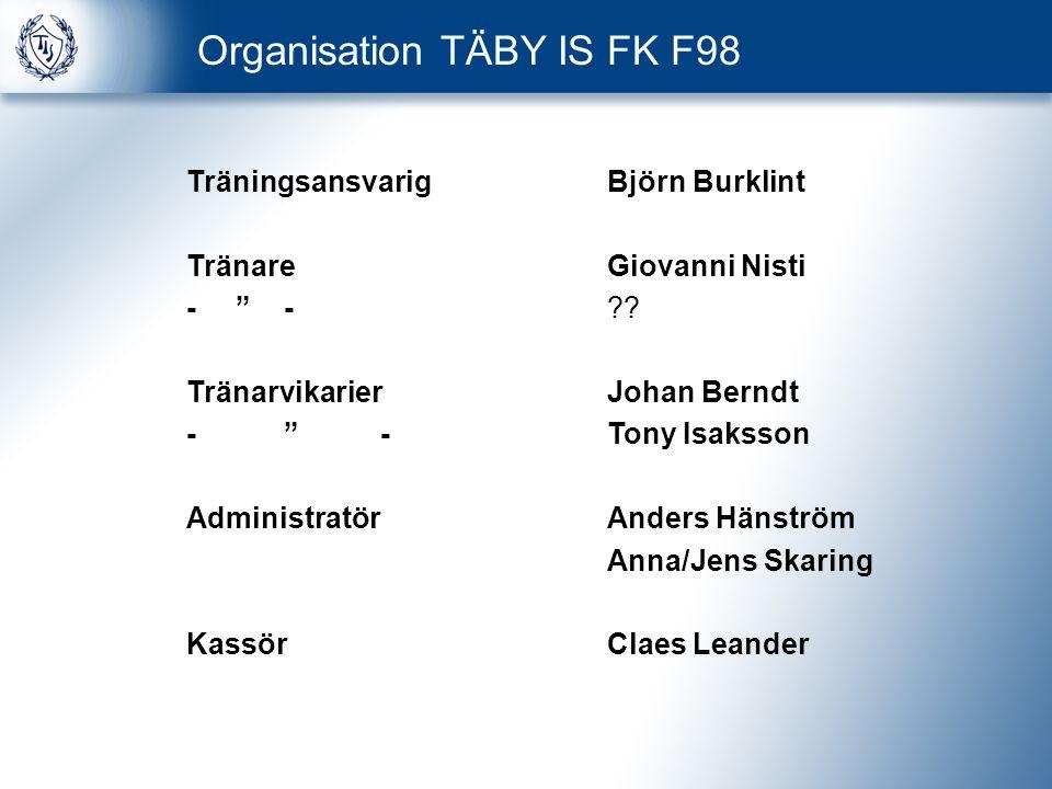 Organisation TÄBY IS FK F98 Träningsansvarig Björn Burklint TränareGiovanni Nisti - - .