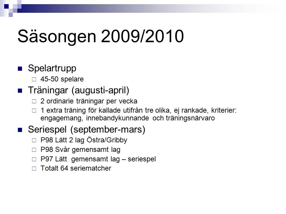 Säsongen 2009/2010 Spelartrupp  45-50 spelare Träningar (augusti-april)  2 ordinarie träningar per vecka  1 extra träning för kallade utifrån tre olika, ej rankade, kriterier: engagemang, innebandykunnande och träningsnärvaro Seriespel (september-mars)  P98 Lätt 2 lag Östra/Gribby  P98 Svår gemensamt lag  P97 Lätt gemensamt lag – seriespel  Totalt 64 seriematcher