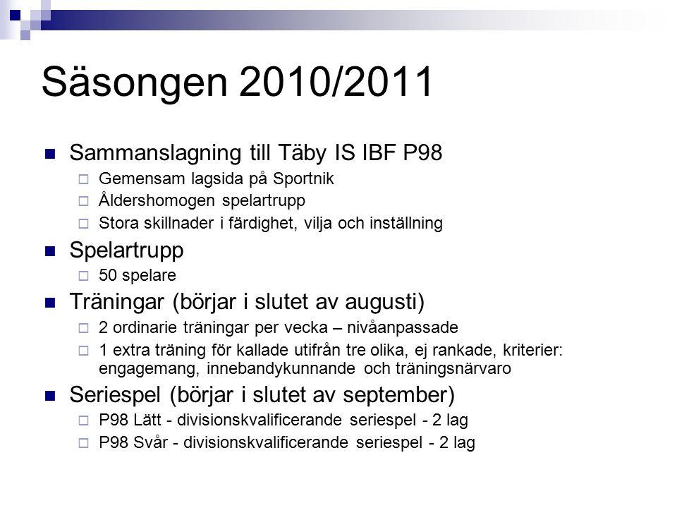 Säsongen 2010/2011 Sammanslagning till Täby IS IBF P98  Gemensam lagsida på Sportnik  Åldershomogen spelartrupp  Stora skillnader i färdighet, vilja och inställning Spelartrupp  50 spelare Träningar (börjar i slutet av augusti)  2 ordinarie träningar per vecka – nivåanpassade  1 extra träning för kallade utifrån tre olika, ej rankade, kriterier: engagemang, innebandykunnande och träningsnärvaro Seriespel (börjar i slutet av september)  P98 Lätt - divisionskvalificerande seriespel - 2 lag  P98 Svår - divisionskvalificerande seriespel - 2 lag