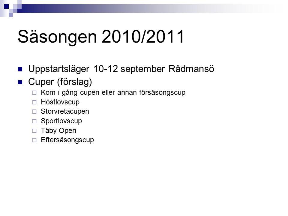 Säsongen 2010/2011 Uppstartsläger 10-12 september Rådmansö Cuper (förslag)  Kom-i-gång cupen eller annan försäsongscup  Höstlovscup  Storvretacupen  Sportlovscup  Täby Open  Eftersäsongscup