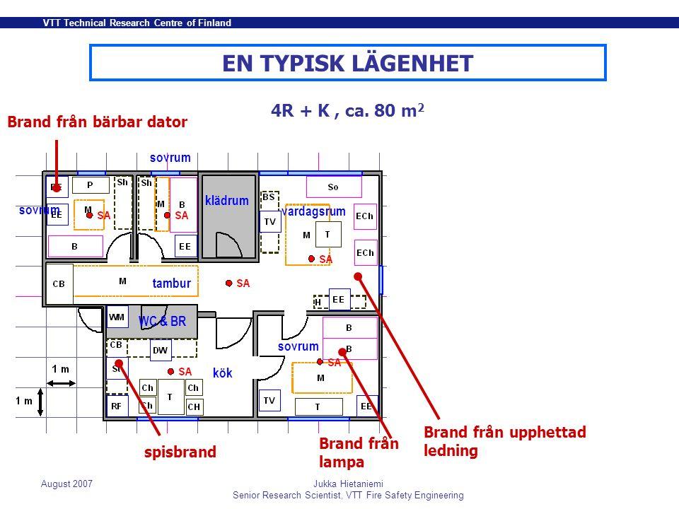 VTT Technical Research Centre of Finland August 2007Jukka Hietaniemi Senior Research Scientist, VTT Fire Safety Engineering UPPHETTAD EL APPARAT