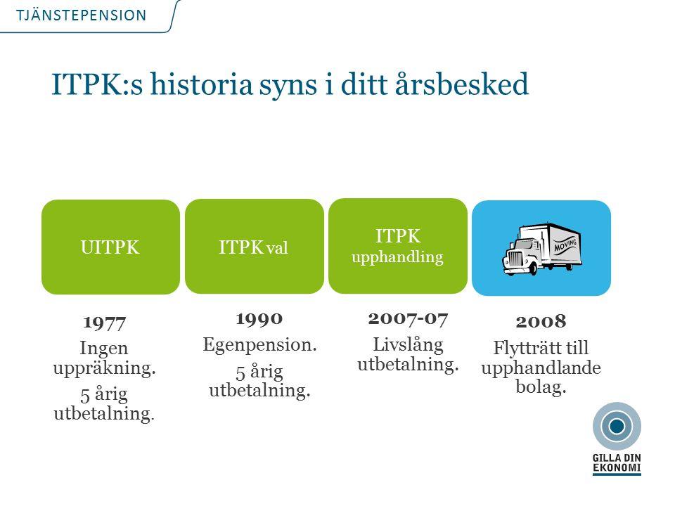 TJÄNSTEPENSION ITPK:s historia syns i ditt årsbesked UITPKITPK val ITPK upphandling