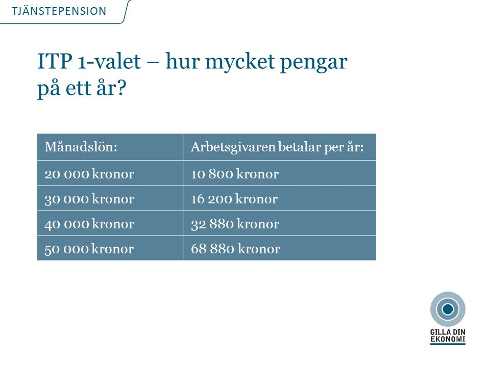 TJÄNSTEPENSION ITP 1-valet – hur mycket pengar på ett år.