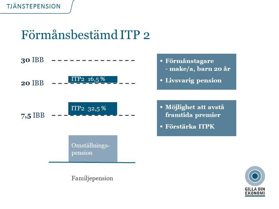 TJÄNSTEPENSION Förmånsbestämd ITP 2 ITP2 16,5 % Omställnings- pension ITP2 32,5 % 30 IBB Familjepension 20 IBB 7,5 IBB Förmånstagare - make/a, barn 20 år Livsvarig pension Möjlighet att avstå framtida premier Förstärka ITPK