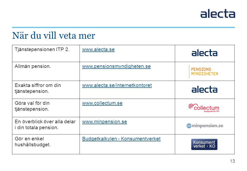 13 Tjänstepensionen ITP 2.www.alecta.se Allmän pension.www.pensionsmyndigheten.se Exakta siffror om din tjänstepension. www.alecta.se/internetkontoret