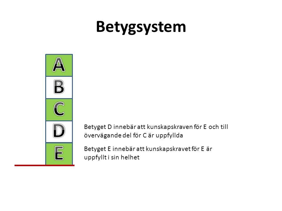 Betygsystem Betyget E innebär att kunskapskravet för E är uppfyllt i sin helhet Betyget D innebär att kunskapskraven för E och till övervägande del för C är uppfyllda