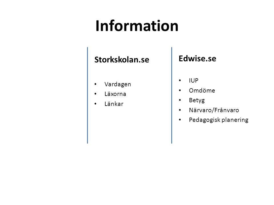 Information Storkskolan.se Edwise.se IUP Omdöme Betyg Närvaro/Frånvaro Pedagogisk planering Vardagen Läxorna Länkar