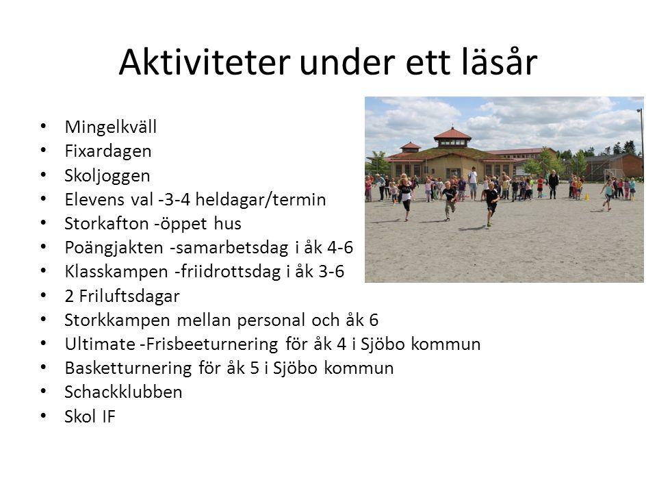 Gleerups interaktiva läromedel Del av digital satsning på tre skolor i Sjöbo kommun.