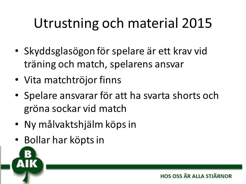 Utrustning och material 2015 Skyddsglasögon för spelare är ett krav vid träning och match, spelarens ansvar Vita matchtröjor finns Spelare ansvarar fö