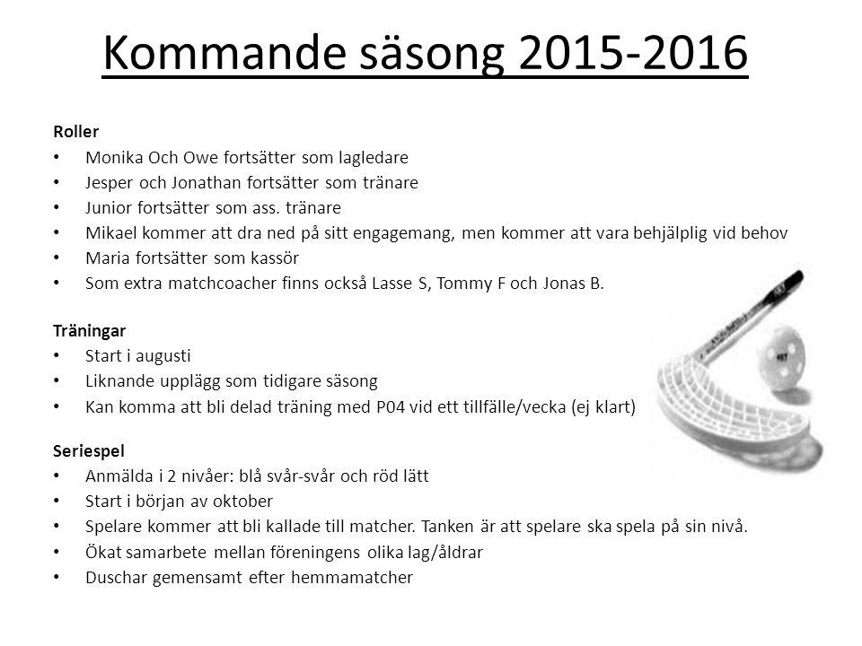 Kommande säsong 2015-2016 Roller Monika Och Owe fortsätter som lagledare Jesper och Jonathan fortsätter som tränare Junior fortsätter som ass. tränare