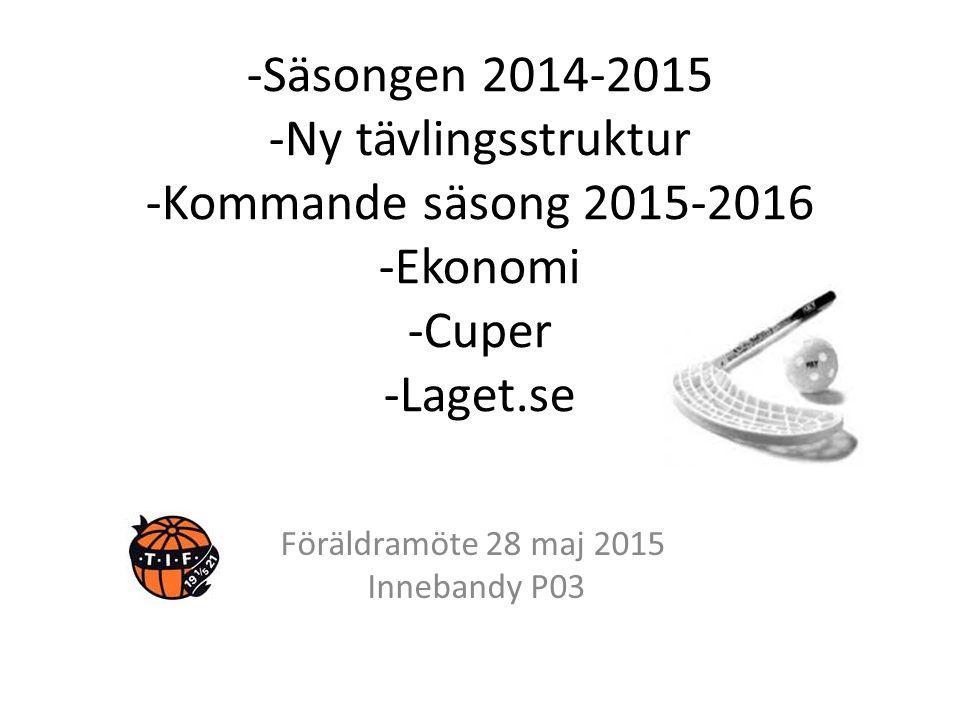 -Säsongen 2014-2015 -Ny tävlingsstruktur -Kommande säsong 2015-2016 -Ekonomi -Cuper -Laget.se Föräldramöte 28 maj 2015 Innebandy P03