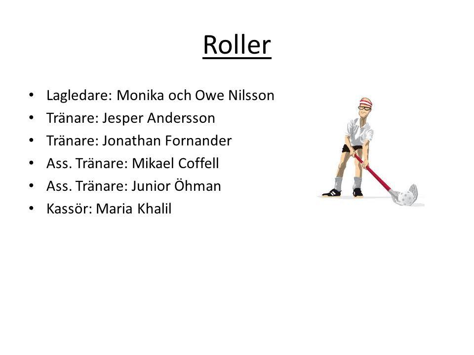 Roller Lagledare: Monika och Owe Nilsson Tränare: Jesper Andersson Tränare: Jonathan Fornander Ass.