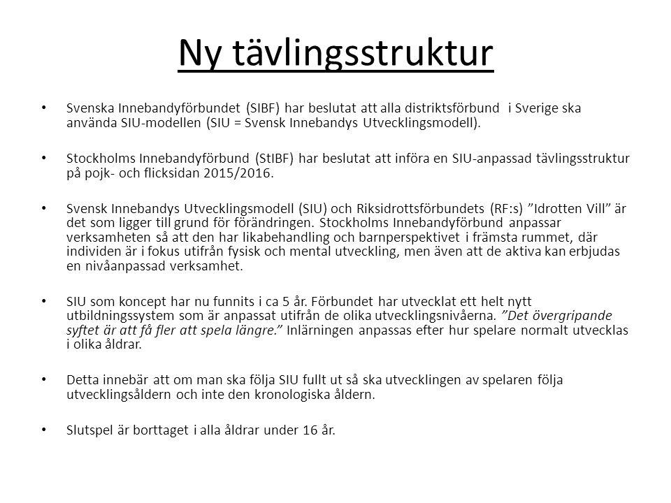 Ny tävlingsstruktur Svenska Innebandyförbundet (SIBF) har beslutat att alla distriktsförbund i Sverige ska använda SIU-modellen (SIU = Svensk Innebandys Utvecklingsmodell).