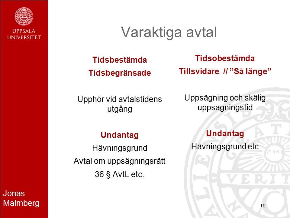 Jonas Malmberg 19 Varaktiga avtal Tidsbestämda Tidsbegränsade Upphör vid avtalstidens utgång Undantag Hävningsgrund Avtal om uppsägningsrätt 36 § AvtL etc.