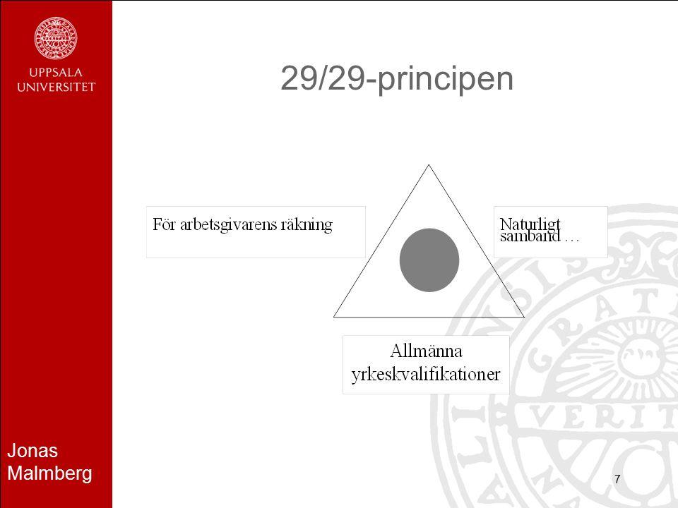 Jonas Malmberg 7 29/29-principen