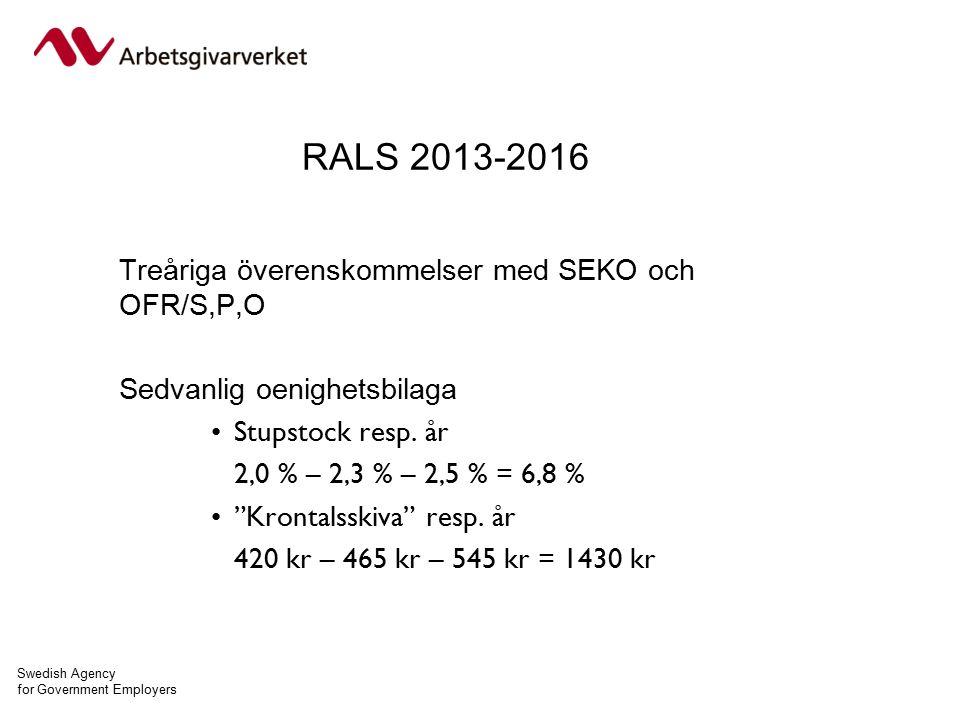 Swedish Agency for Government Employers RALS 2013-2016 Treåriga överenskommelser med SEKO och OFR/S,P,O Sedvanlig oenighetsbilaga Stupstock resp.