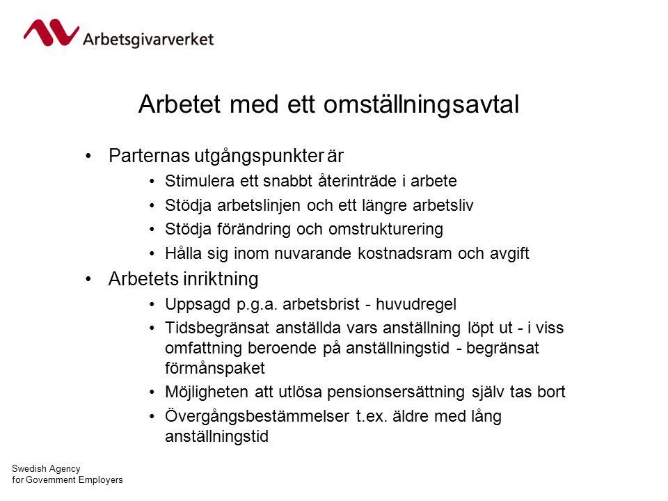 Swedish Agency for Government Employers Arbetet med ett omställningsavtal Parternas utgångspunkter är Stimulera ett snabbt återinträde i arbete Stödja arbetslinjen och ett längre arbetsliv Stödja förändring och omstrukturering Hålla sig inom nuvarande kostnadsram och avgift Arbetets inriktning Uppsagd p.g.a.