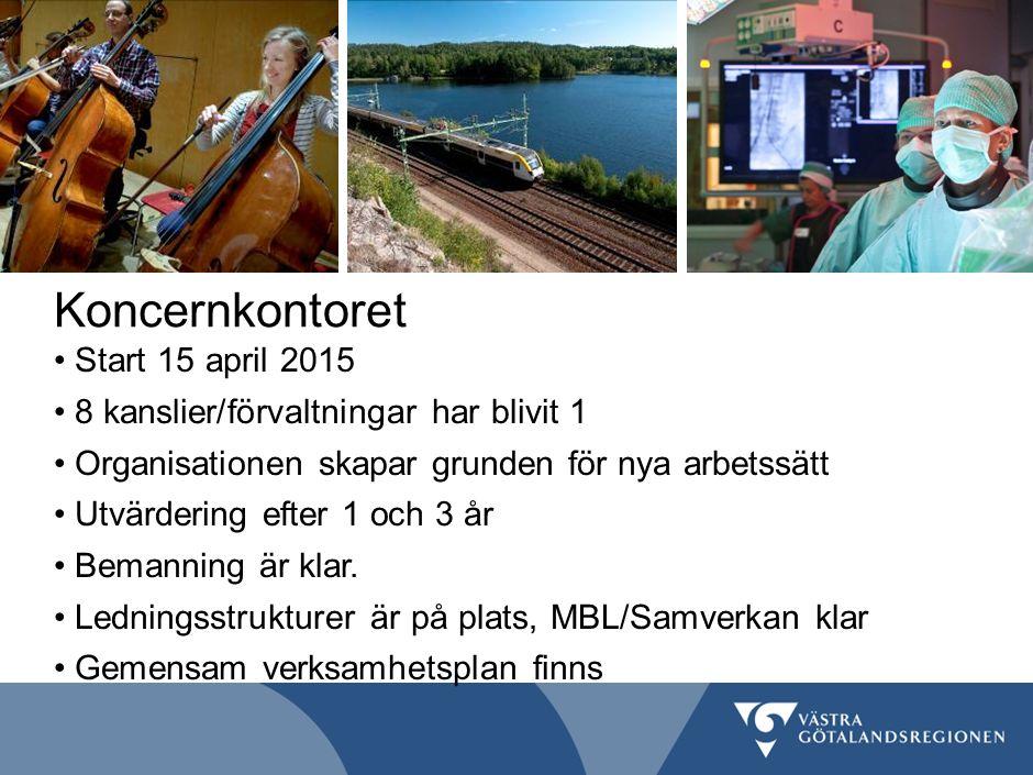 Långsiktiga mål 2018 VI GER ETT EFFEKTIVT OCH KRAFTFULLT STÖD TILL ÄGARE, BESTÄLLARE OCH UTFÖRARE Koncernkontoret arbetar proaktivt och strategiskt för Västra Götalands och Västra Götalandsregionens utveckling Koncernkontoret prioriterar och genomför beslutade uppdrag Koncernkontoret driver utvecklingen av koncerngemensamma processer KONCERNKONTORET SKAPAR MERVÄRDE Koncernkontorets resurser används effektivt Koncernen har en verksamhet i balans VI STÄRKER FÖRTROENDET FÖR VGR Invånarna har ett ökat förtroende för VGR Koncernkontoret har en förbättrad extern samverkan Koncernkontorets medarbetare känner en ökad stolthet för det gemensamma arbetet Långsiktiga mål och vägen dit Vi når våra mål genom ETT ENAT OCH SAMORDNAT KONCERNKONTOR Vi utvecklar och använder koncernens och koncernkontorets samlade kompetens Vi förstår koncernens och våra samverkansparters verksamhet Vi har en aktiv omvärldsbevakning och tar till oss andras kunskap och erfarenheter Vi har samordnade och effektivare arbetsprocesser TYDLIG LEDNING OCH STYRNING Tydliga mål, uppdrag och prioriteringar Tydliga mandat och befogenheter God förmåga till samlad verksamhetsuppföljning, analys och åtgärdsförslag UTVECKLING AV VÅR GEMENSAMMA KULTUR Vi arbetar utifrån helhetssyn Vi ansvarar för att driva förbättringar Vi ger och får konstruktiv feedback Vi vågar Verksamhetsplan Koncernkontoret, ver 7 sept 2015