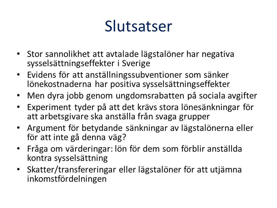 Slutsatser Stor sannolikhet att avtalade lägstalöner har negativa sysselsättningseffekter i Sverige Evidens för att anställningssubventioner som sänker lönekostnaderna har positiva sysselsättningseffekter Men dyra jobb genom ungdomsrabatten på sociala avgifter Experiment tyder på att det krävs stora lönesänkningar för att arbetsgivare ska anställa från svaga grupper Argument för betydande sänkningar av lägstalönerna eller för att inte gå denna väg.