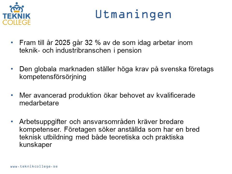 Fram till år 2025 går 32 % av de som idag arbetar inom teknik- och industribranschen i pension Den globala marknaden ställer höga krav på svenska företags kompetensförsörjning Mer avancerad produktion ökar behovet av kvalificerade medarbetare Arbetsuppgifter och ansvarsområden kräver bredare kompetenser.