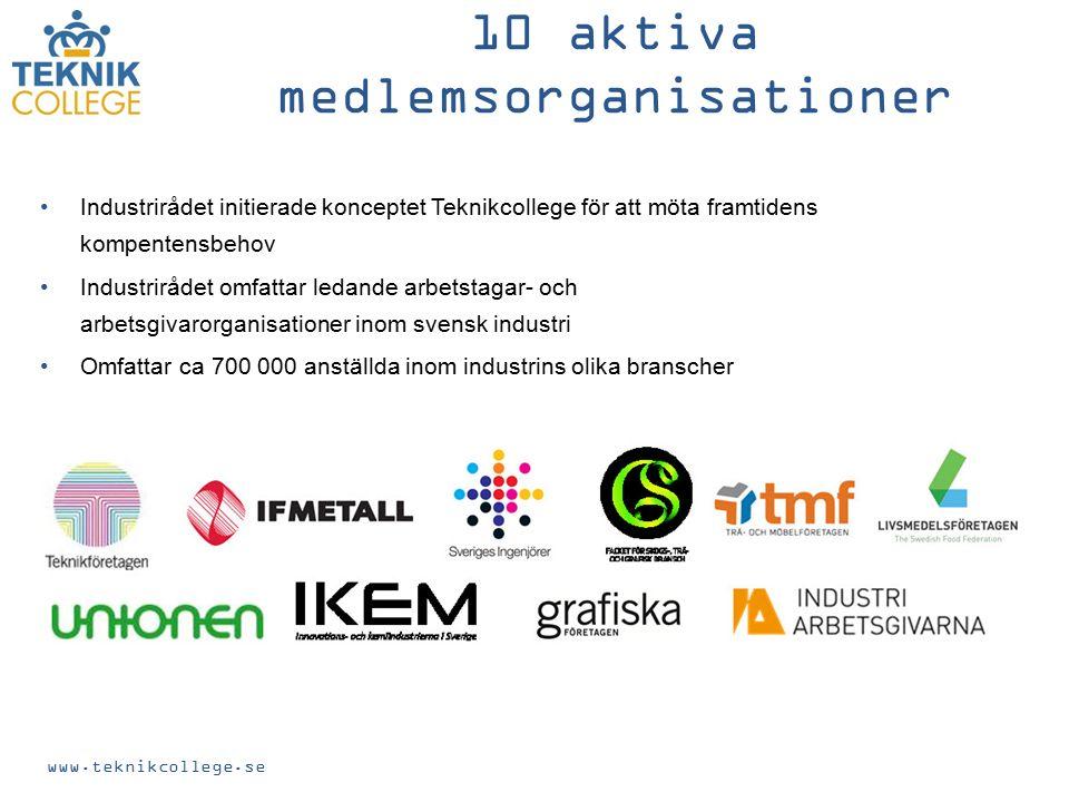 www.teknikcollege.se 10 aktiva medlemsorganisationer Industrirådet initierade konceptet Teknikcollege för att möta framtidens kompentensbehov Industrirådet omfattar ledande arbetstagar- och arbetsgivarorganisationer inom svensk industri Omfattar ca 700 000 anställda inom industrins olika branscher