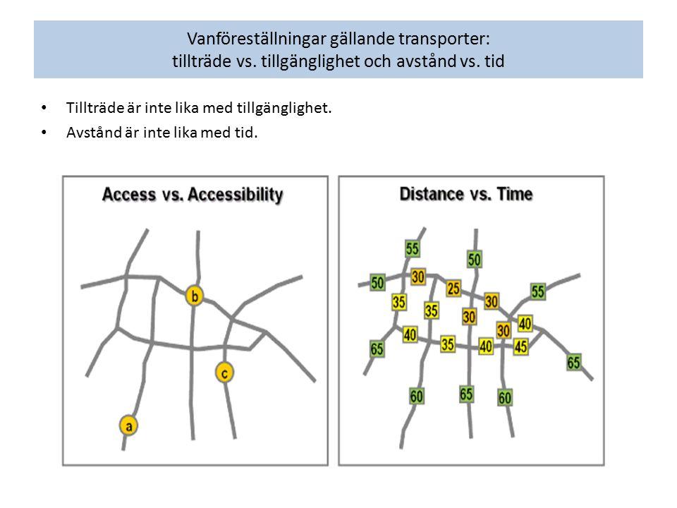 Vanföreställningar gällande transporter: tillträde vs. tillgänglighet och avstånd vs. tid Tillträde är inte lika med tillgänglighet. Avstånd är inte l