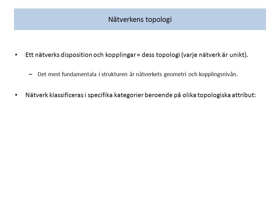 Nätverkens topologi Ett nätverks disposition och kopplingar = dess topologi (varje nätverk är unikt). – Det mest fundamentala i strukturen är nätverke