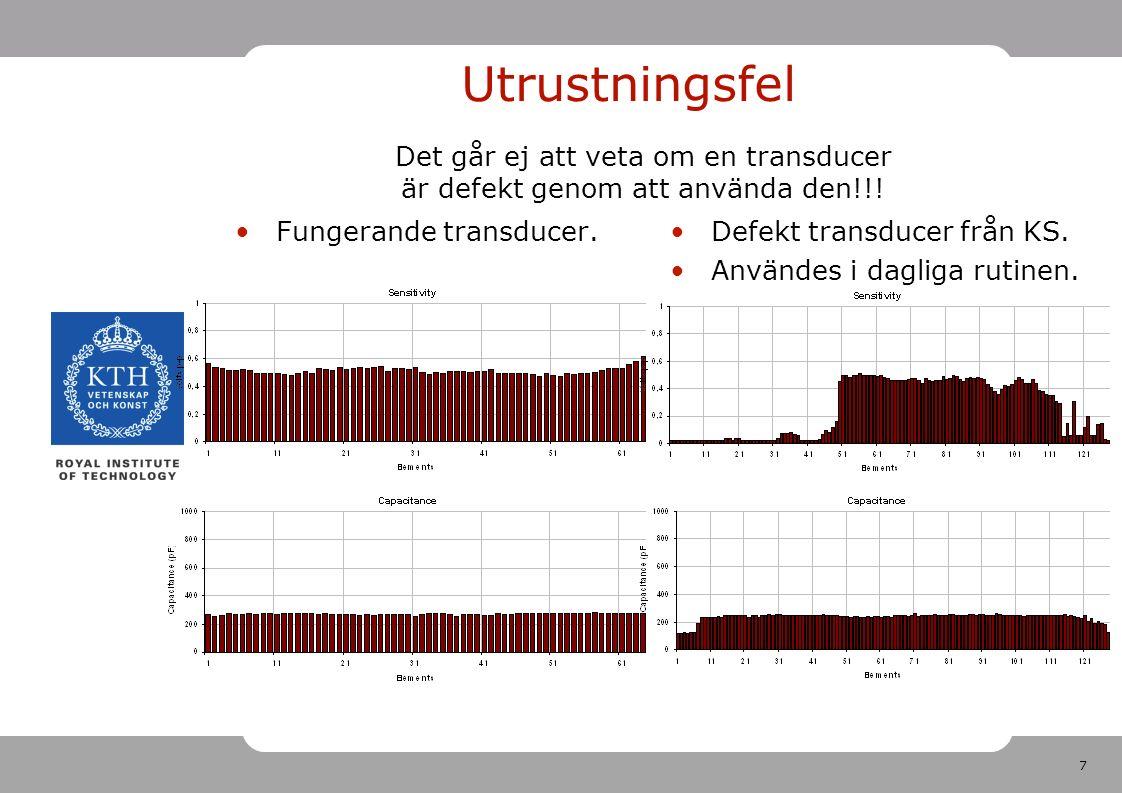 7 Utrustningsfel Fungerande transducer.Defekt transducer från KS.