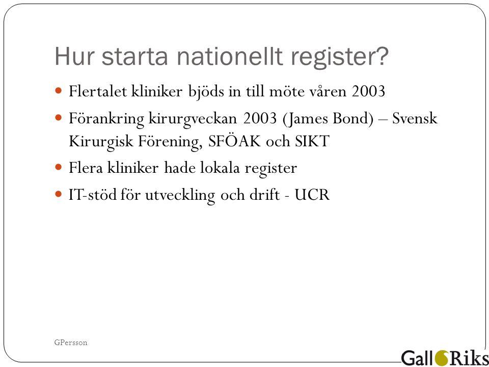 Hur starta nationellt register.