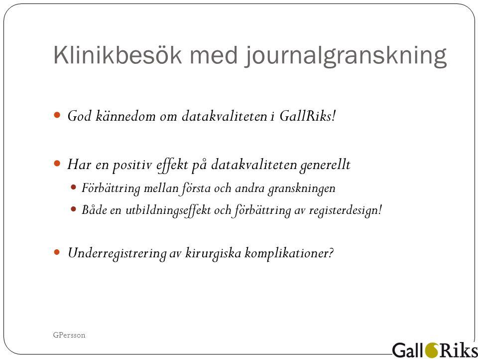 Klinikbesök med journalgranskning God kännedom om datakvaliteten i GallRiks.