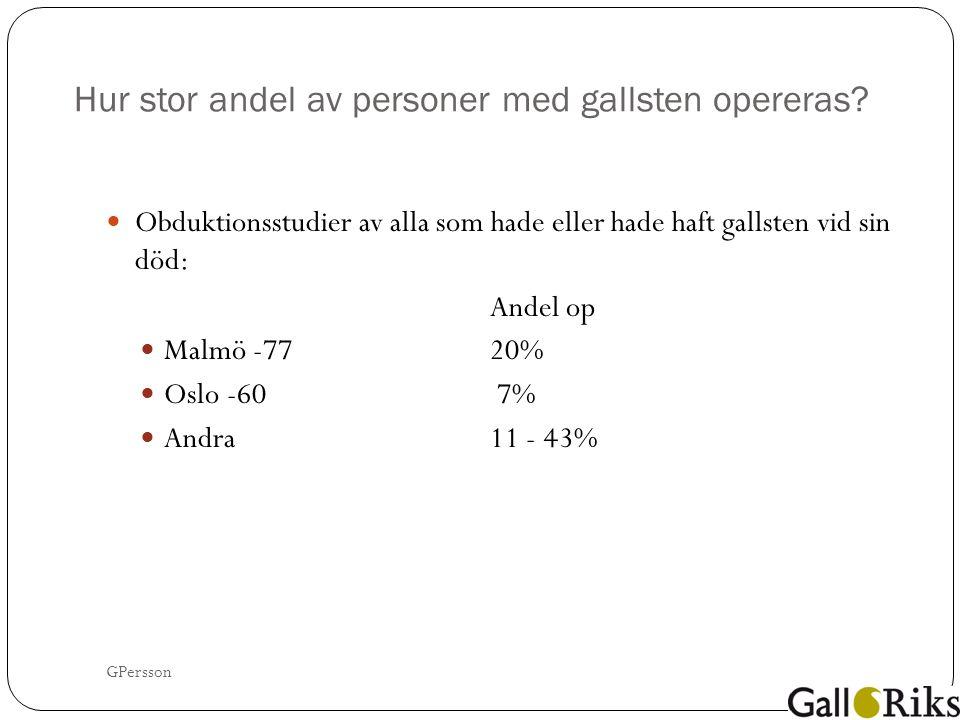 Hur stor andel av personer med gallsten opereras.