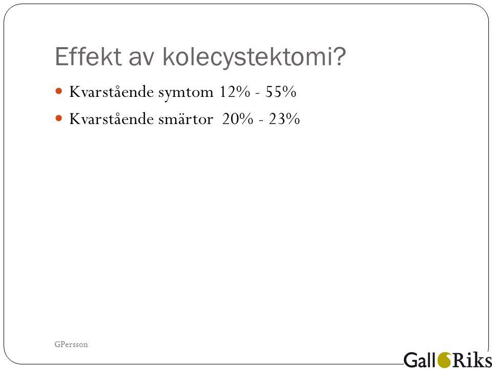 Effekt av kolecystektomi? Kvarstående symtom 12% - 55% Kvarstående smärtor 20% - 23% GPersson