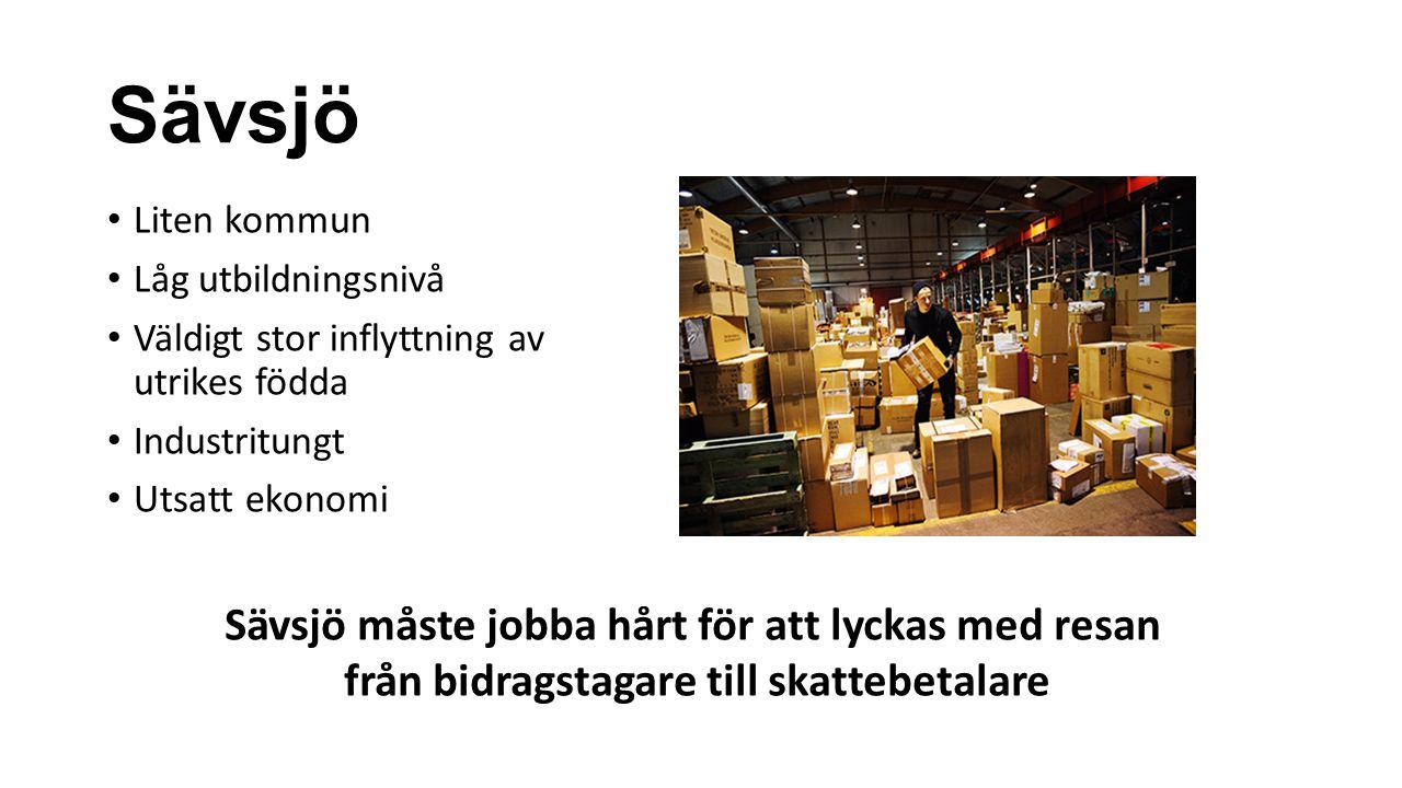 Sävsjö Liten kommun Låg utbildningsnivå Väldigt stor inflyttning av utrikes födda Industritungt Utsatt ekonomi Sävsjö måste jobba hårt för att lyckas med resan från bidragstagare till skattebetalare