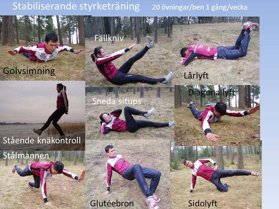 Stabiliserande styrketräning 20 övningar/ben 1 gång/vecka Golvsimning Fällkniv Lårlyft Sneda situps GlutéebronSidolyft Stålmannen Stående knäkontroll