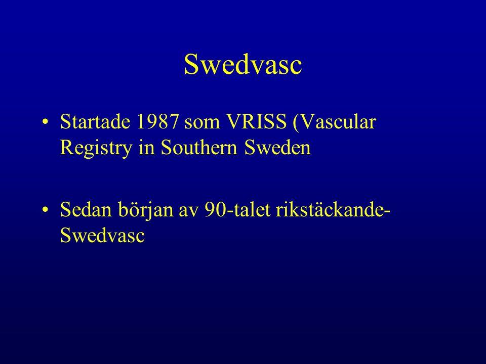 Startade 1987 som VRISS (Vascular Registry in Southern Sweden Sedan början av 90-talet rikstäckande- Swedvasc