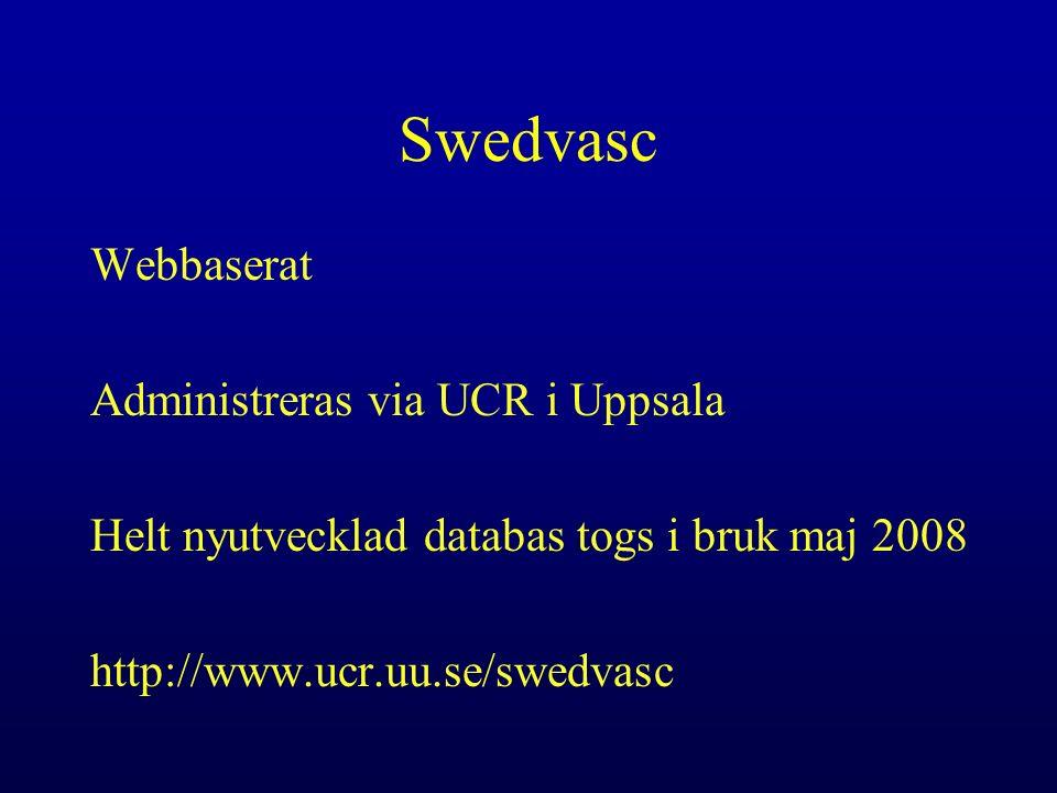 Swedvasc Webbaserat Administreras via UCR i Uppsala Helt nyutvecklad databas togs i bruk maj 2008 http://www.ucr.uu.se/swedvasc