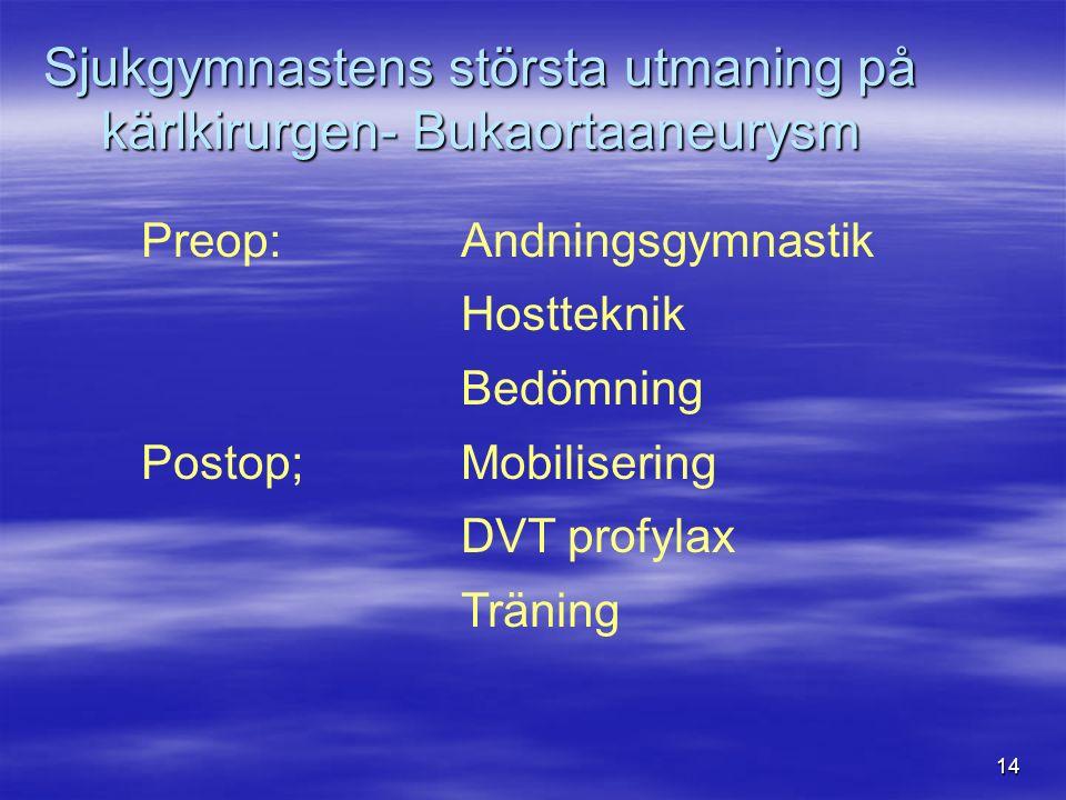14 Preop: Andningsgymnastik Hostteknik Bedömning Postop; Mobilisering DVT profylax Träning Sjukgymnastens största utmaning på kärlkirurgen- Bukaortaaneurysm