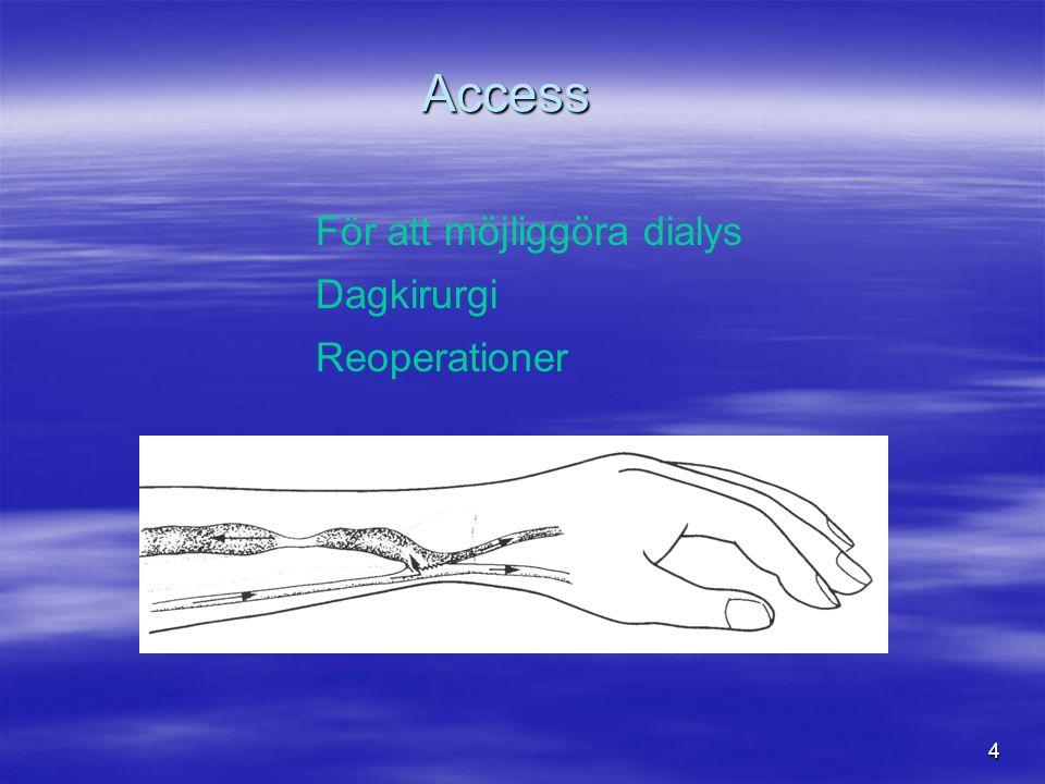 4 För att möjliggöra dialys Dagkirurgi Reoperationer Access
