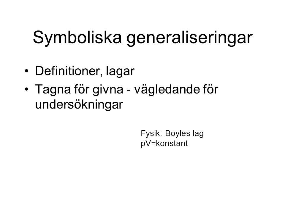 Symboliska generaliseringar Definitioner, lagar Tagna för givna - vägledande för undersökningar Fysik: Boyles lag pV=konstant