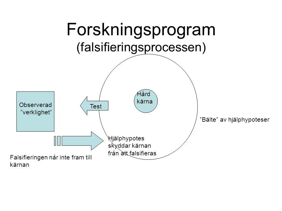 """Forskningsprogram (falsifieringsprocessen) Hård kärna """"Bälte"""" av hjälphypoteser Test Observerad """"verklighet"""" Hjälphypotes skyddar kärnan från att fals"""