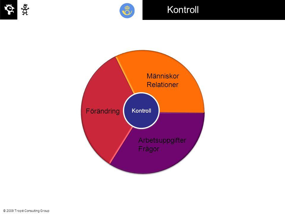 © 2009 Tropé Consulting Group Kontroll Förändring Människor Relationer Arbetsuppgifter Frågor Kontroll