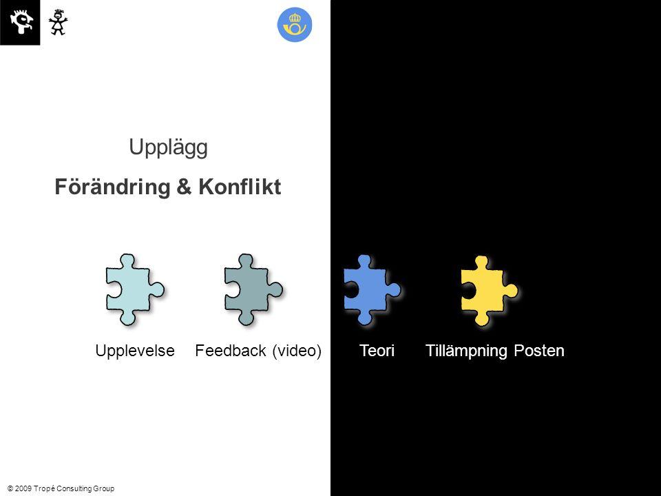 © 2009 Tropé Consulting Group Upplevelse Feedback (video)TeoriTillämpning Posten Upplägg Förändring & Konflikt