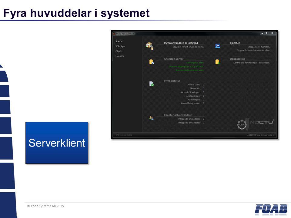 © Foab Systems AB 2015 Serverklient Fyra huvuddelar i systemet