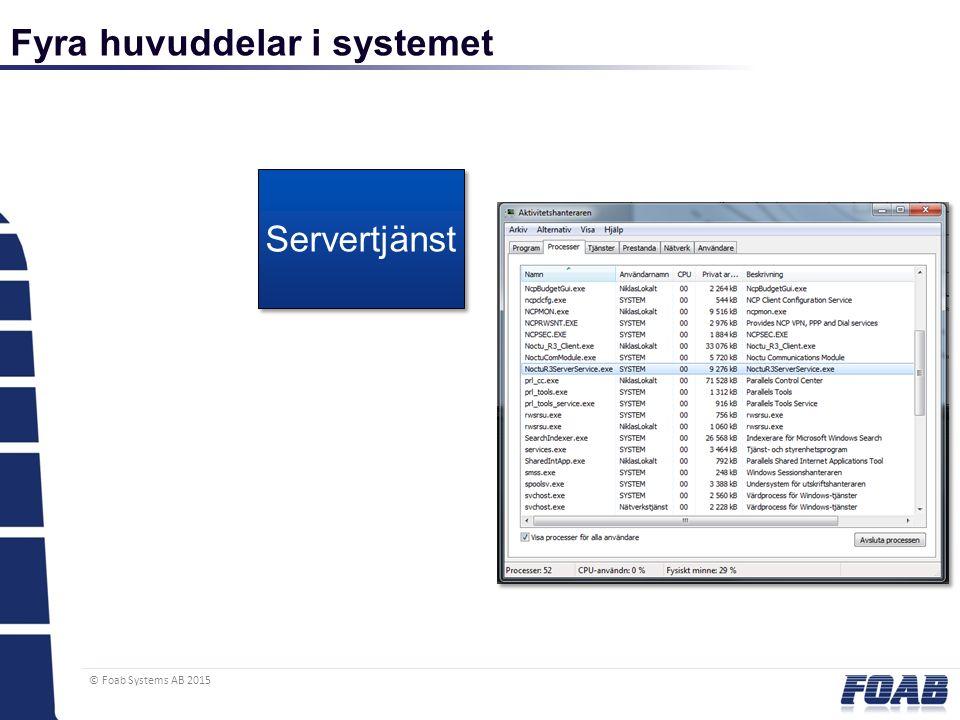 © Foab Systems AB 2015 Servertjänst Fyra huvuddelar i systemet