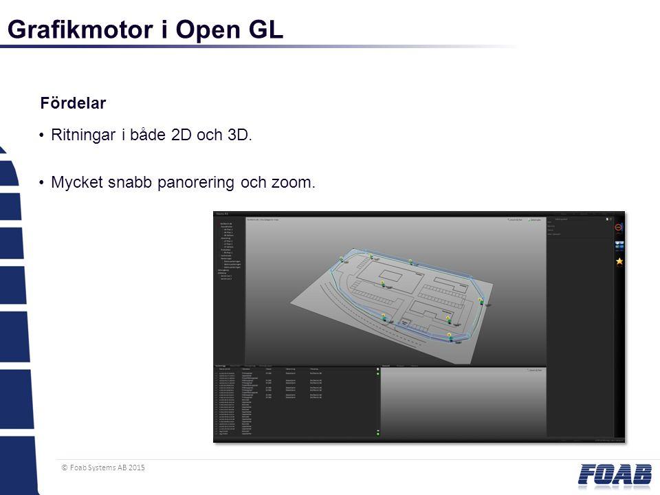 © Foab Systems AB 2015 Grafikmotor i Open GL Ritningar i både 2D och 3D.