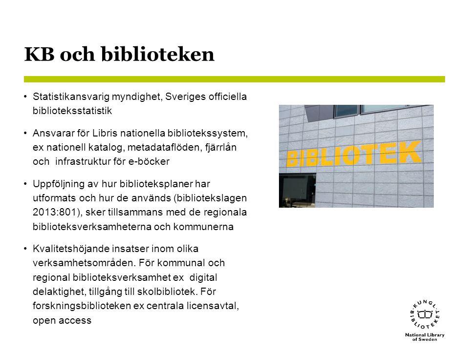 KB och biblioteken Statistikansvarig myndighet, Sveriges officiella biblioteksstatistik Ansvarar för Libris nationella bibliotekssystem, ex nationell katalog, metadataflöden, fjärrlån och infrastruktur för e-böcker Uppföljning av hur biblioteksplaner har utformats och hur de används (bibliotekslagen 2013:801), sker tillsammans med de regionala biblioteksverksamheterna och kommunerna Kvalitetshöjande insatser inom olika verksamhetsområden.