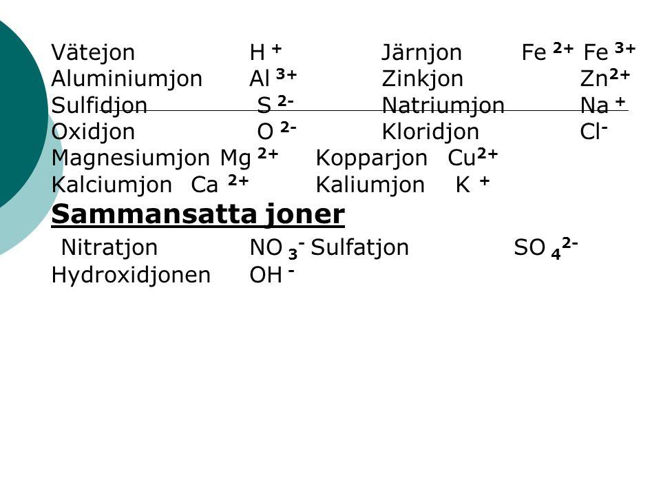 Vätejon H + Järnjon Fe 2+ Fe 3+ Aluminiumjon Al 3+ Zinkjon Zn 2+ Sulfidjon S 2- Natriumjon Na + Oxidjon O 2- Kloridjon Cl - Magnesiumjon Mg 2+ KopparjonCu 2+ Kalciumjon Ca 2+ Kaliumjon K + Sammansatta joner NitratjonNO 3 - Sulfatjon SO 4 2- HydroxidjonenOH -