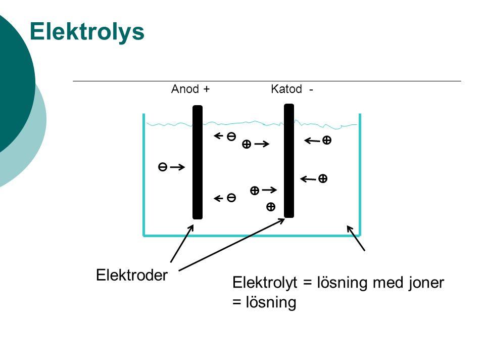 Elektrolys Anod + Katod - Elektroder Elektrolyt = lösning med joner = lösning
