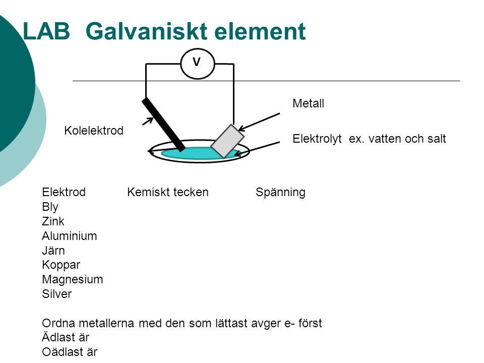 LAB Galvaniskt element V Elektrod Kemiskt tecken Spänning Bly Zink Aluminium Järn Koppar Magnesium Silver Ordna metallerna med den som lättast avger e- först Ädlast är Oädlast är Kolelektrod Metall Elektrolyt ex.